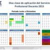 Calendario de los días claves de aplicación del servicio profesional docente