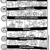 Descripción de los tipos de inteligencias múltiples